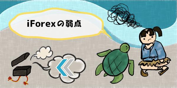 iForexの弱点のセクション画像