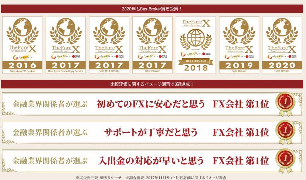 GEMFOREX_ベストブローカー賞受賞